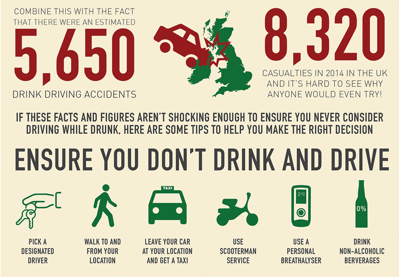 How To Prevent Christmas Drink Driving | Keith Michaels