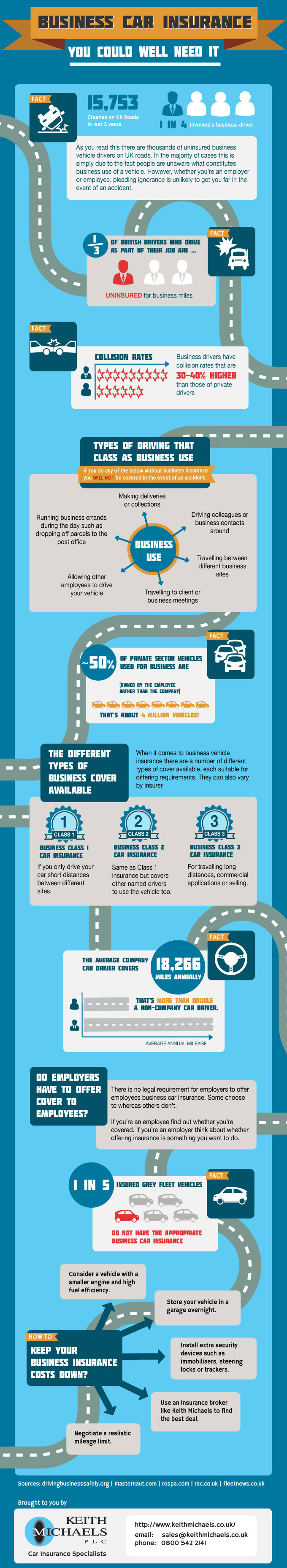 Business Car Insurance Infographic Infographic_small